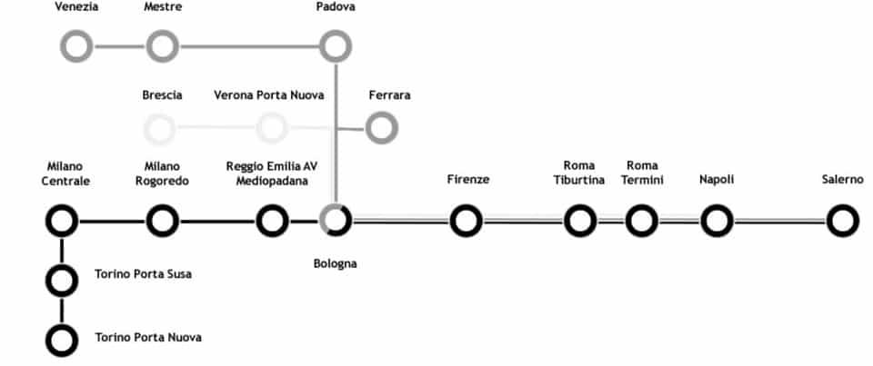 route italotreno