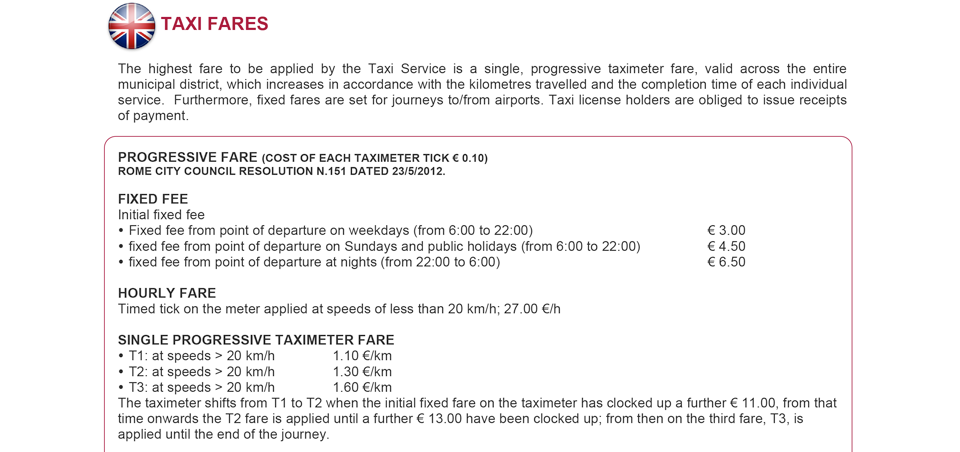 Taxi fares in Rome